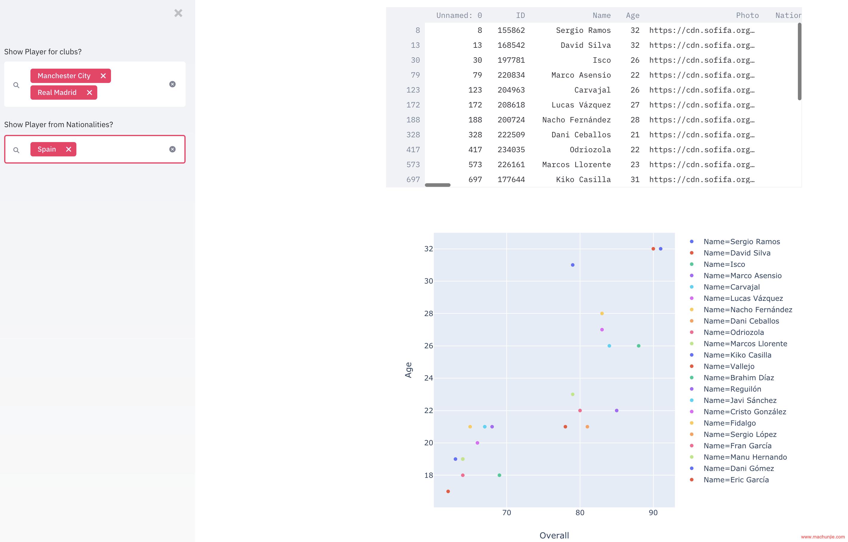 [DL]如何使用简单的Python为数据科学家编写Web应用程序?