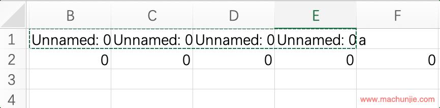 使用Pandas修改csv文件时出现Unnamed: 0Unnamed: 0.1Unnamed: 0.1.1Unnamed: 0.1.1.1