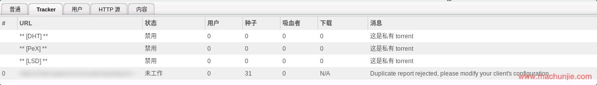 Duplicate report rejected, please modify your client's configuration